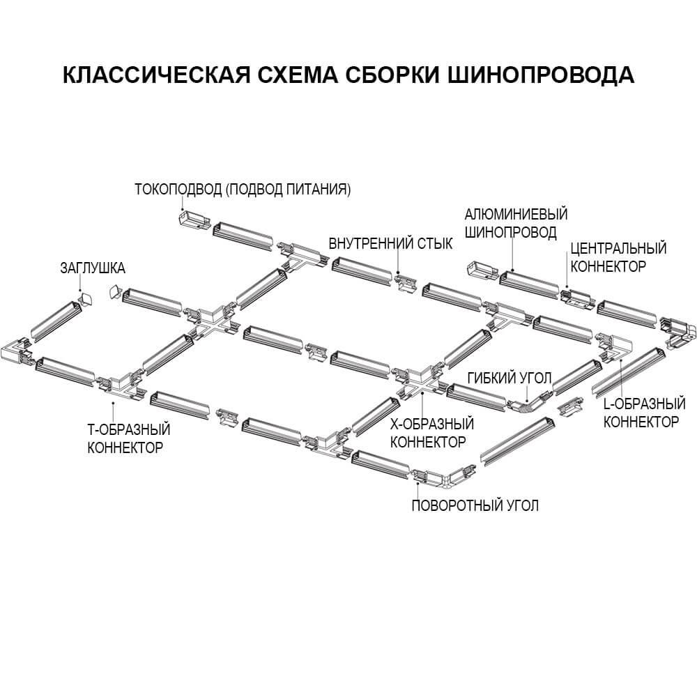 Коннектор L-образный левый Ideal Lux Link Trimless L-Connector Left Bk On-Off